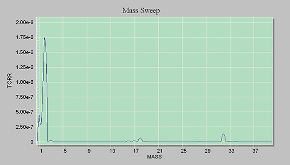 Mass-Sweep